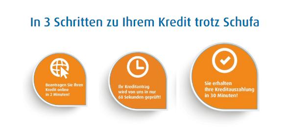 Kreditantrag bei Xpresscredit