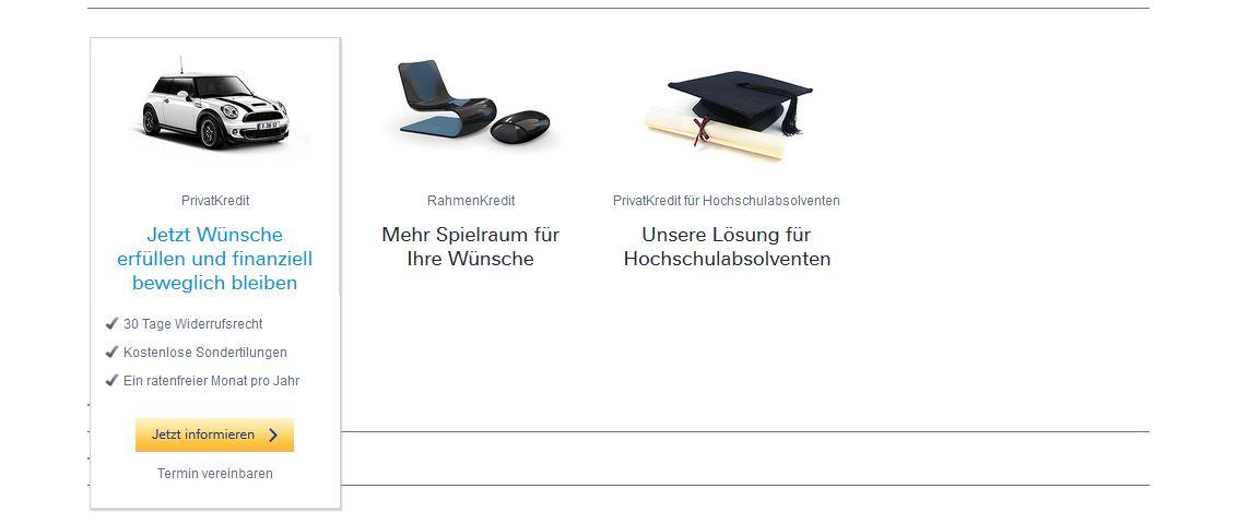Die verschiedenen Kredite der Deutschen Bank