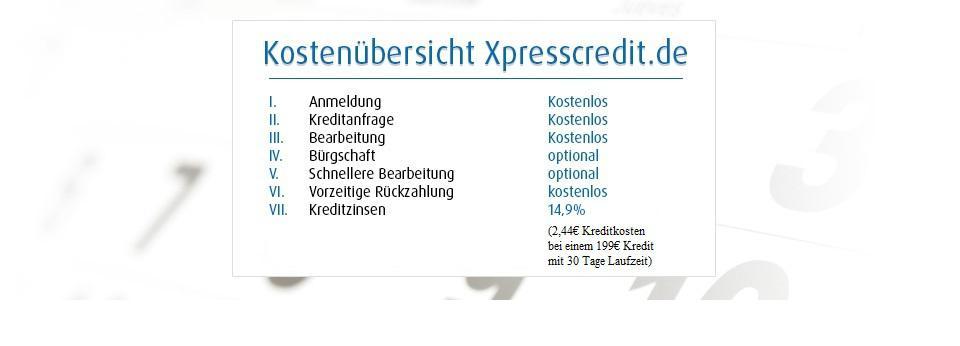 Kostenübersicht bei Xpresscredit