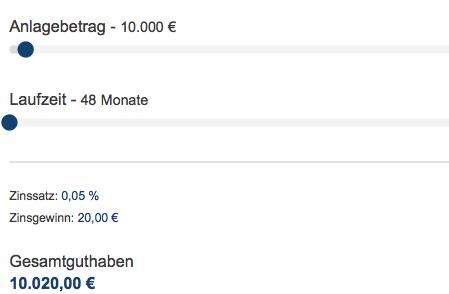 Anlagebetrag 10.000 Euro Festgeldrechner