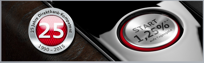 Tagesgeld Zinssatz Audi Bank direct