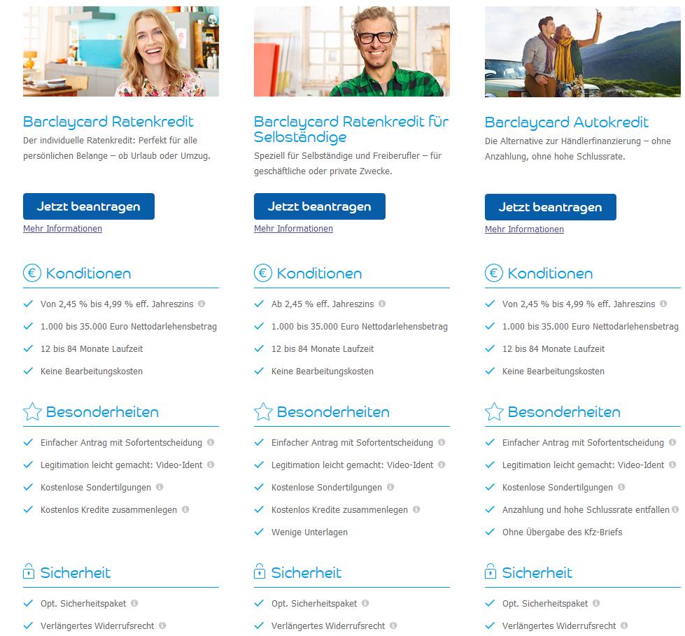 Das Kreditangebot von Barclaycard im Überblick