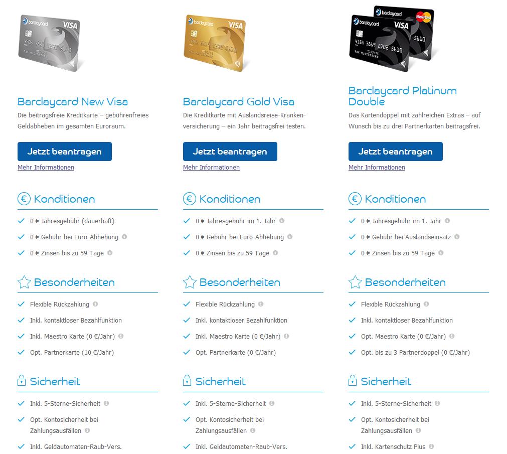 Das Kreditkartenangebot von Barclaycard