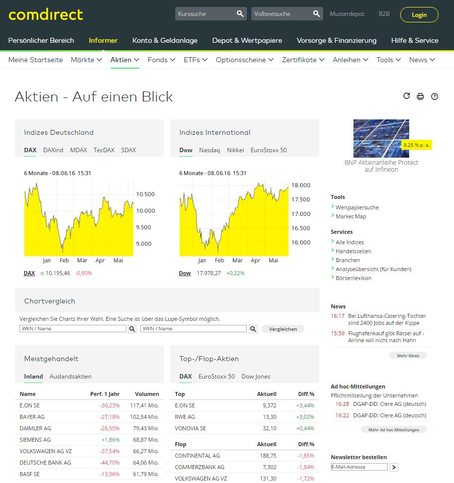 Die Aktien-Startseite von Comdirect