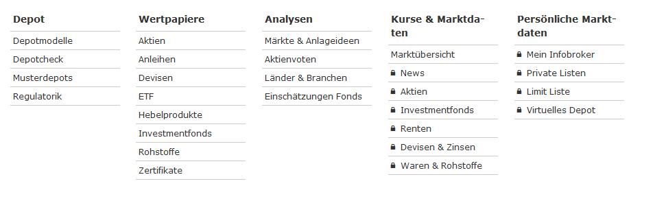 Aktuelle Schalterkurse bei der Commerzbank