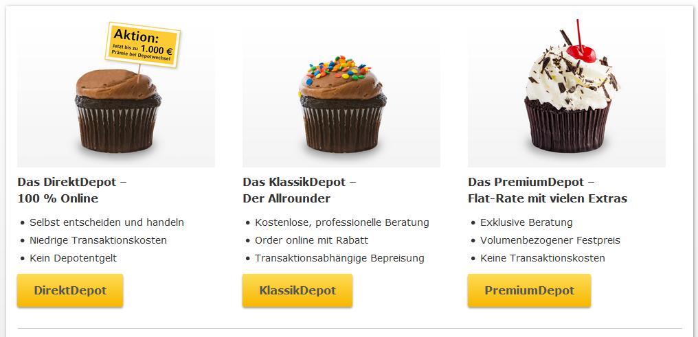 Depotvarianten bei der Commerzbank