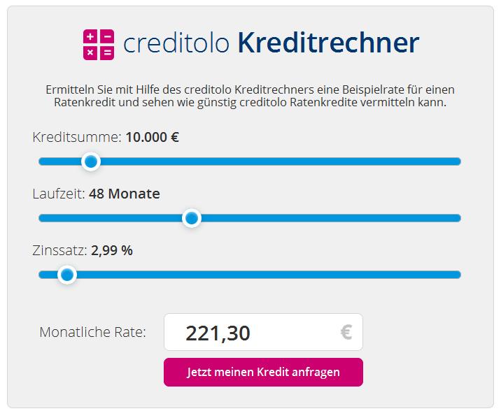 So läuft die Beantragung bei creditolo ab