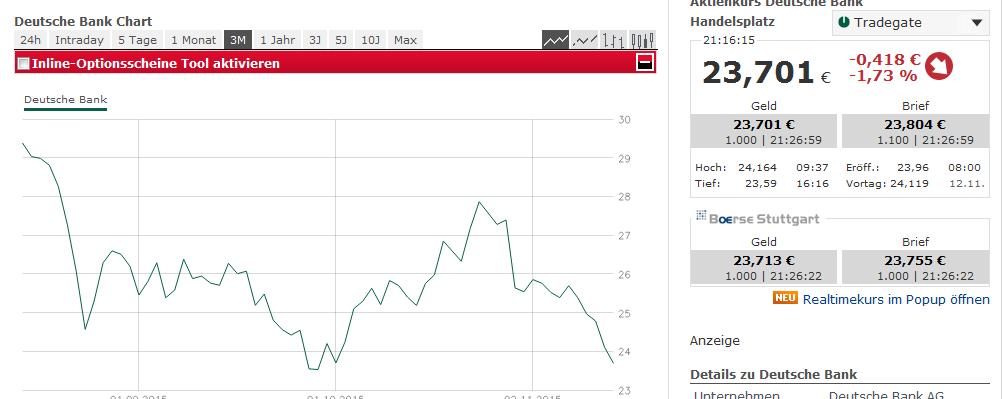 deutsche bank aktienkurs aktuell