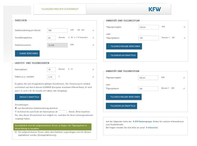 Kreditantrag der KfW