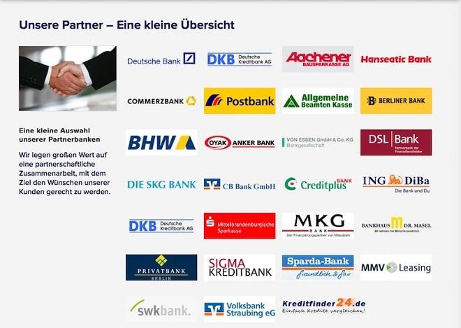 Überblick über die Partner-Banken