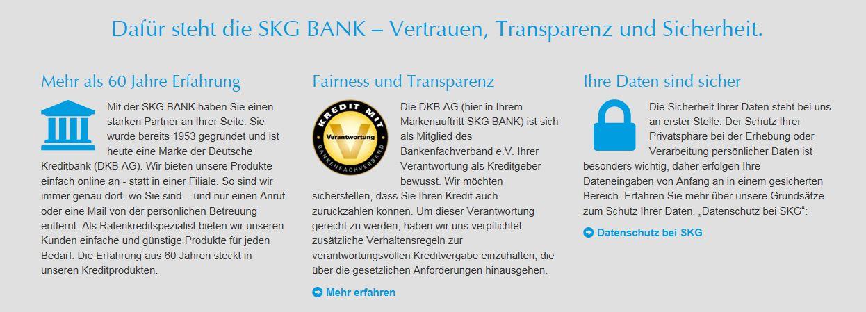 Ein Überblick der SKG Bank