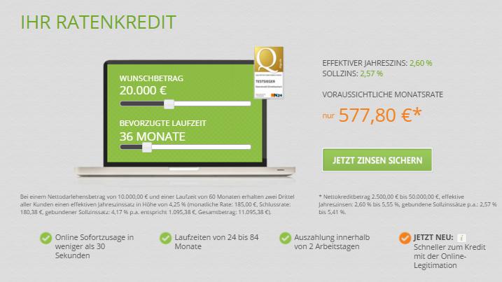 SWK Bank Finanzierungsrechner im Beispiel