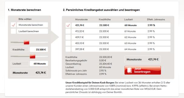 IKEA Kredit umschulden