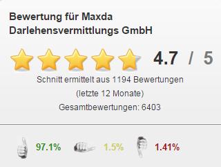 Maxda Kredit Bewertung: 4,7 von 5 Sternen bei eKomi