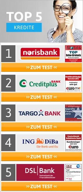 günstiger kredit testsieger