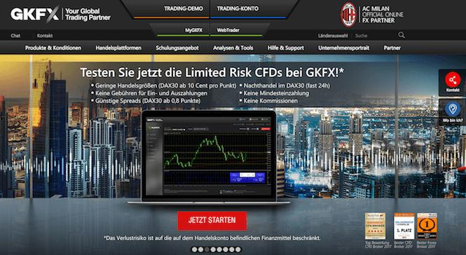 GKFX Erfahrungen von Kredittestsieger.org