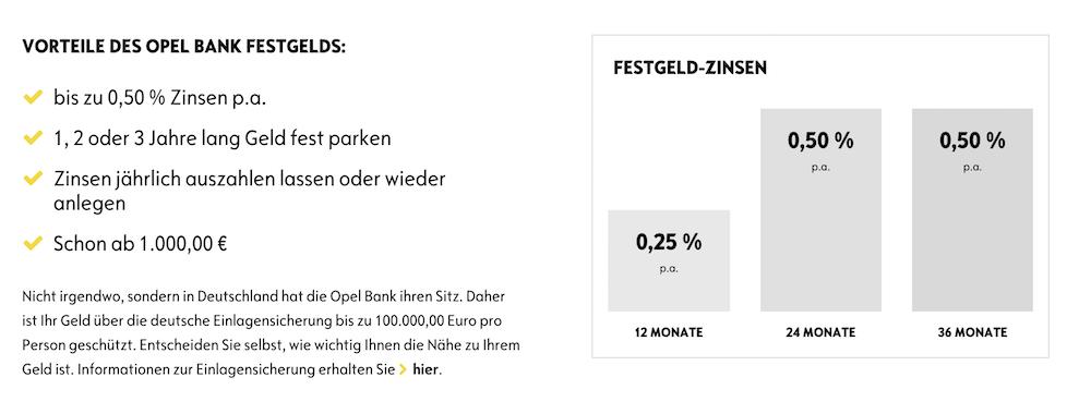 Opel Bank Festgeldkonto Konditionen